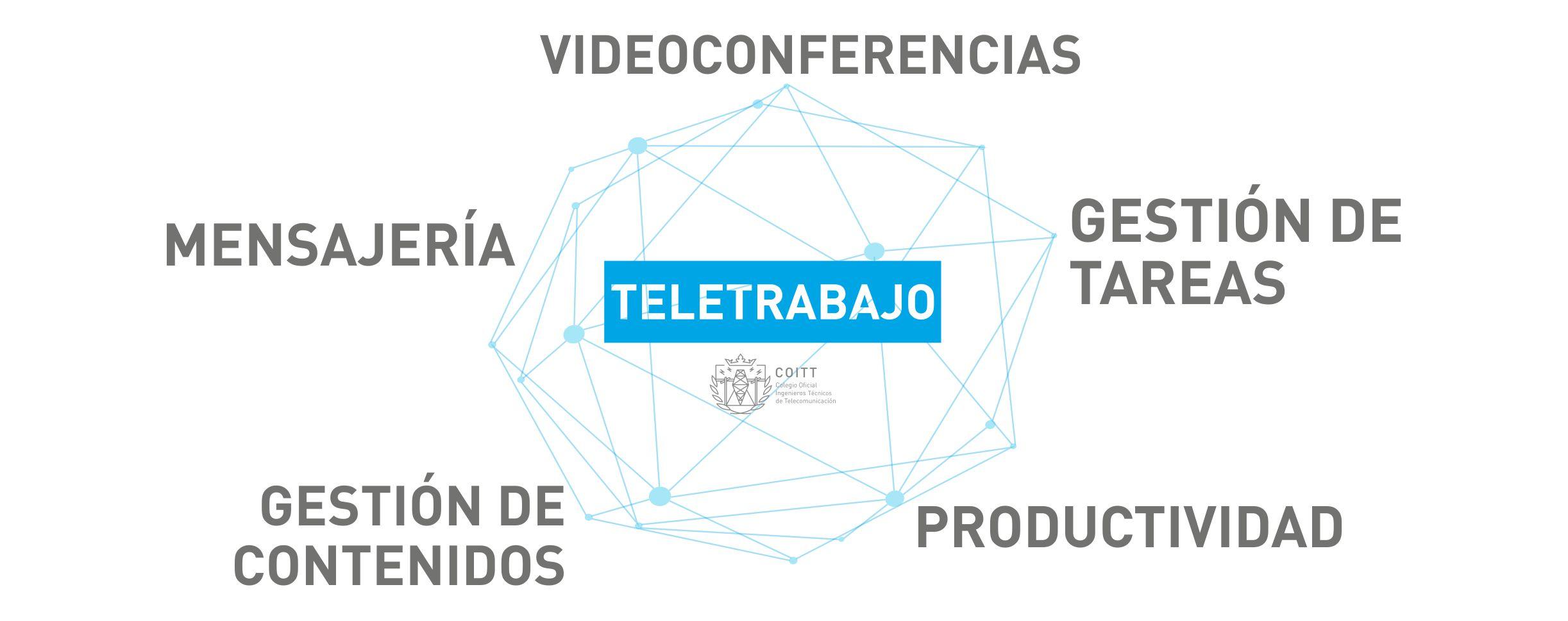 esquema_teletrabajo_post.jpg